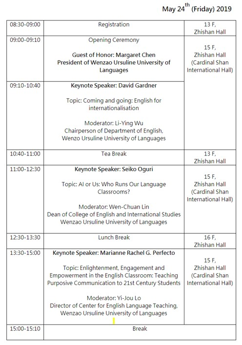 Kaohsiung Wenzao University International Conference on English Language Teaching